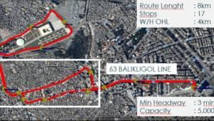 Şanlıurfa'nın Troleybüs Projesi Zirvede dikkat çekti