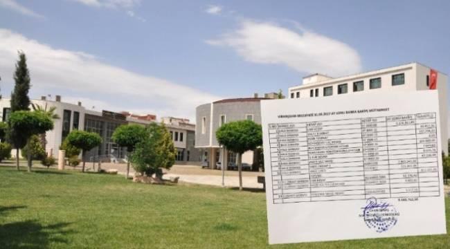 Viranşehir Belediyesi 9.Ay Mali Tablosunu Açıkladı
