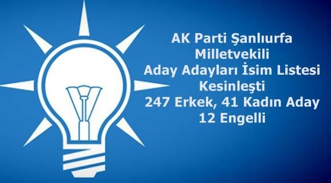 AK Parti Şanlıurfa Aday Adayları Tam Listesi