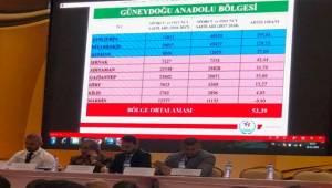 Urfa Okul Sporlarında Türkiye 1.'si